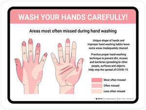 Wash Your Hands Carefully! Areas Most Often Missed Landscape - Wall Sign