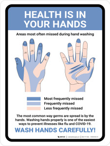 Health Is In Your Hands - Wash Hands Carefully! Portrait - Wall Sign