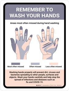 Remember To Wash Your Hands Portrait - Wall Sign
