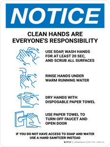 Notice: Clean Hands Are Everyones Responsibility with Icons Portrait - Wall Sign