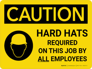 Caution: Hard Hats Required Employees Landscape With Icon - Wall Sign