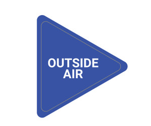 Outside Air - Triangle Duct Marker