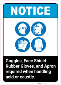 Notice: Goggles Face Shield Gloves Required Ansi - Wall Sign