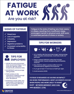 Fatigue In The Workplace - Poster