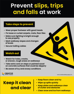 Prevent Slips Trips Falls at Work - Poster