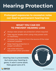 Hearing Protection - What You Can Do to Prevent Hearing Loss - Poster