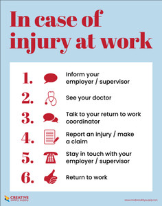 In Case of Injury at Work - Poster