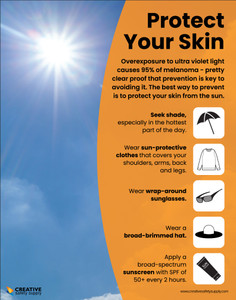 Protect Your Skin From the Sun - Poster