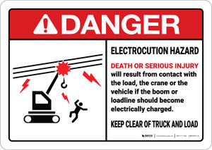 Danger: Warning Electrocution Crane ANSI - Wall Sign