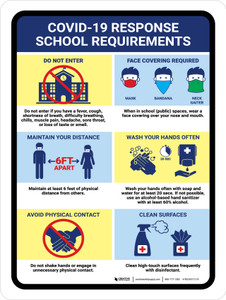 Covid-19 Response School Requirements Portrait - Wall Sign