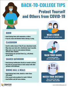 Back-To-College Tips For Students - Covid-19 Precautions - Poster