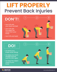 Lift Properly/Prevent Back Injuries - Poster