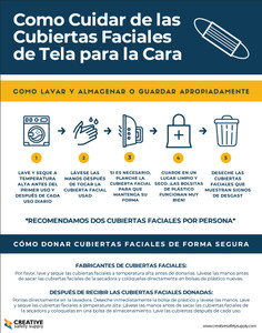 Caring For Cloth Face Covers - Safe Washing and Storage Spanish - Poster