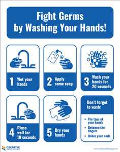 Fight Germs by Washing Your Hands/Hand Washing Procedure - Poster