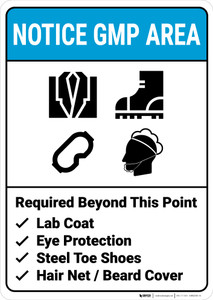 Notice: GMP Area PPE Required ANSI - Wall Sign