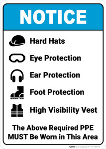 Notice: The Above Required PPE Must Be Worn - Wall Sign