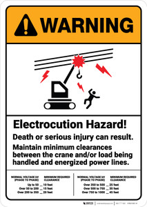 Warning: Electrocution Hazard Maintain Clearance ANSI - Wall Sign
