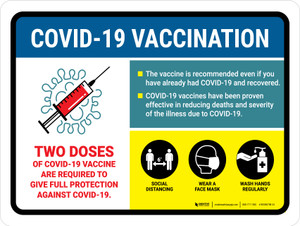 2 Doses Covid-19 Vaccinations Required To Give Full Protection Landscape - Wall Sign