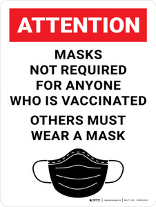 Attention: Masks Not Required For Anyone Who Is Vaccinated Others Must Wear A Mask - Wall Sign