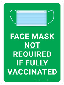 Face Masks Not Required If Fully Vaccinated With Icon Green Portrait - Wall Sign