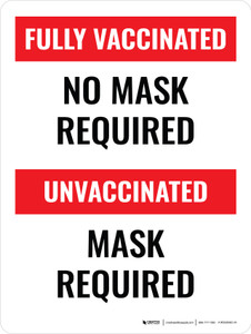 Fully Vaccinated: No Mask Required - Unvaccinated: Mask Required Portrait - Wall Sign