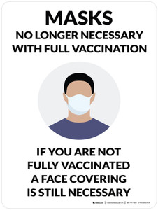 Masks No Longer Necessary With Full Vaccination - If You Are Not Fully Vaccinated A Face Covering Is Still Necessary - Wall Sign