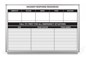 Incident Response Dry-Erase Hospital Whiteboard