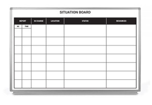 Situation Board Dry-Erase Whiteboard