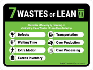 7 Wastes Of Lean Landscape - Wall Sign