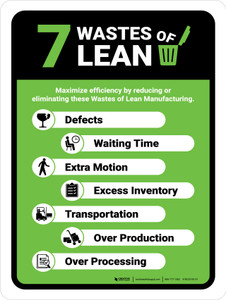 7 Wastes Of Lean Portrait - Wall Sign