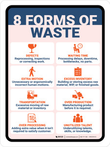 8 Forms of Waste Portrait - Wall Sign
