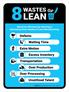 8 Wastes Of Lean Portrait - Wall Sign