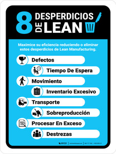 8 Wastes Of Lean Spanish Portrait - Wall Sign
