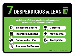 7 Wastes Of Lean Spanish Landscape - Wall Sign