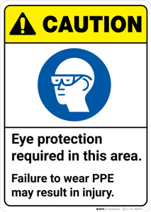 Caution: Eye Protection Required In Area Wear PPE ANSI - Wall Sign