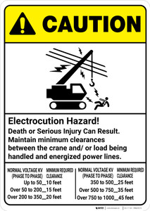 Caution: Electrocution Hazard Maintain Clearance ANSI - Wall Sign