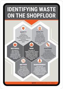 Identifying Waste on the ShopFloor Portrait - Wall Sign