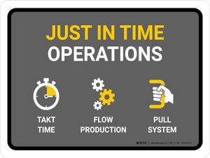 Just In Time Operations Landscape - Wall Sign