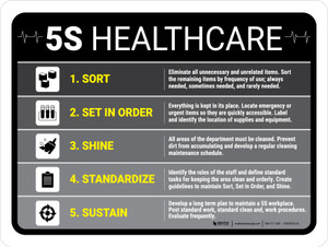 5S Healthcare Landscape - Wall Sign