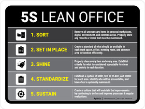 5S Lean Office Landscape - Wall Sign