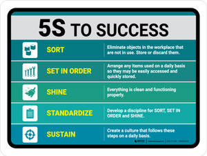 5S To Success Landscape - Wall Sign