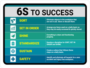 6S To Success Landscape - Wall Sign