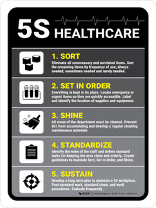 5S Healthcare Portrait - Wall Sign