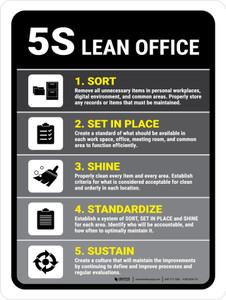 5S Lean Office Portrait - Wall Sign