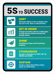5S To Success Portrait - Wall Sign