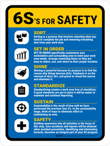 6S For Safety Portrait - Wall Sign