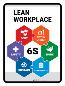 6S Lean Workplace V2 Portrait - Wall Sign