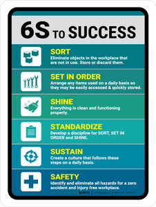 6S To Success Portrait - Wall Sign