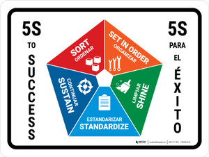 5S To Success Bilingual Landscape - Wall Sign