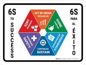 6S To Success Bilingual Landscape - Wall Sign
